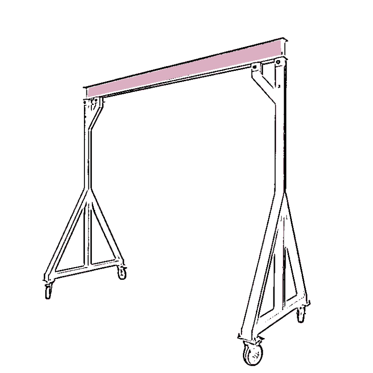 best gantry crane